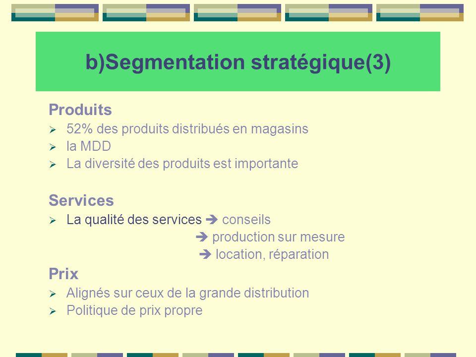 b)Segmentation stratégique(3)
