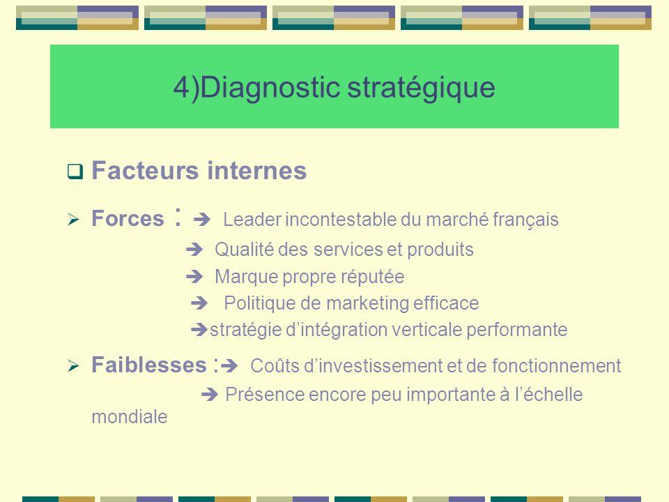 4)Diagnostic stratégique