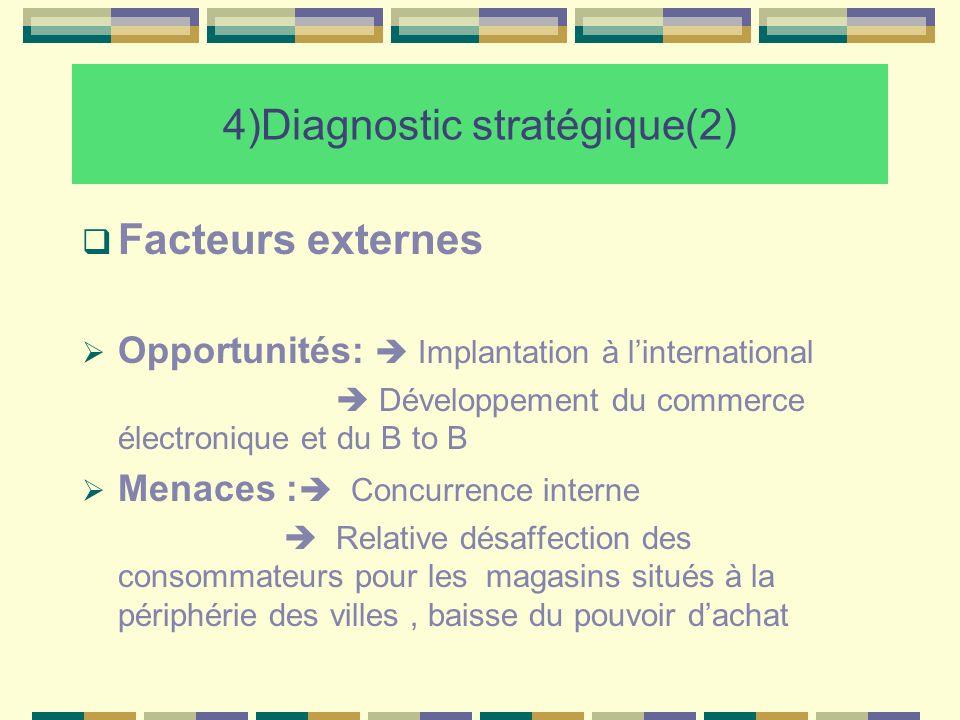 4)Diagnostic stratégique(2)