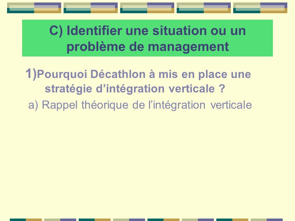 C) Identifier une situation ou un problème de management