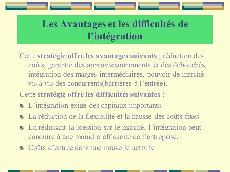 Les Avantages et les difficultés de l'intégration