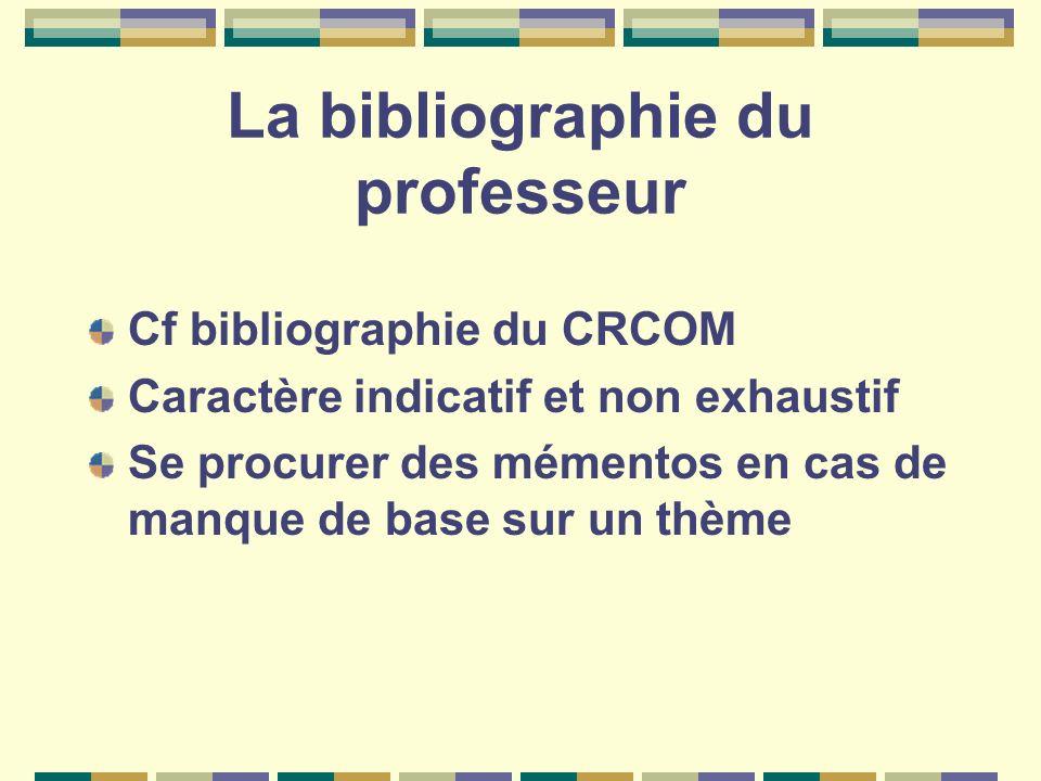 La bibliographie du professeur