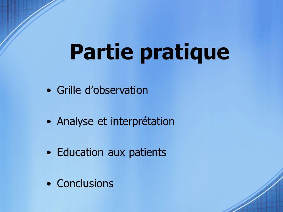 Partie pratique Grille d'observation Analyse et interprétation