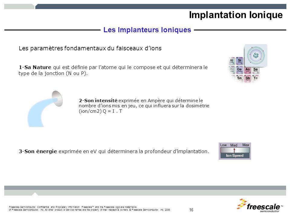 Implantation Ionique Les Implanteurs Ioniques