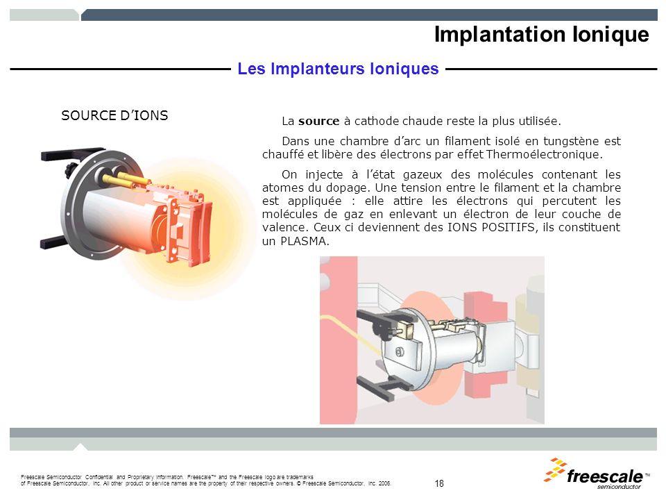Implantation Ionique Les Implanteurs Ioniques SOURCE D'IONS 3/30/2017