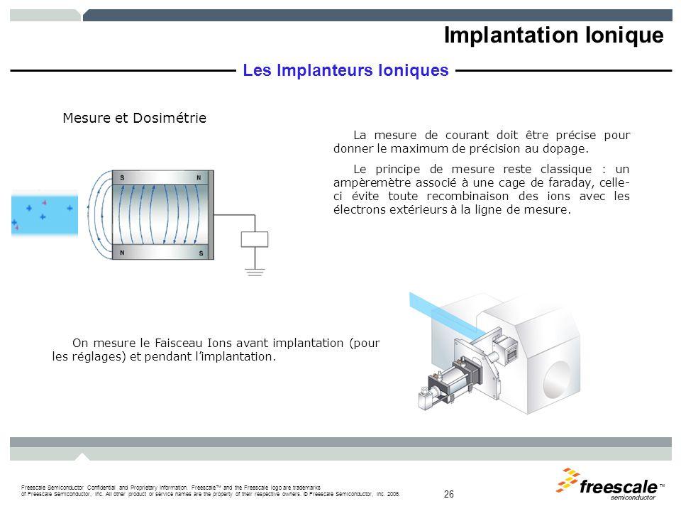 Implantation Ionique Les Implanteurs Ioniques Mesure et Dosimétrie