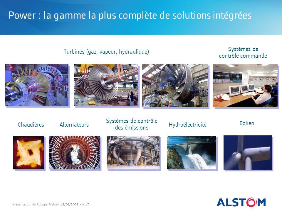 Power : la gamme la plus complète de solutions intégrées