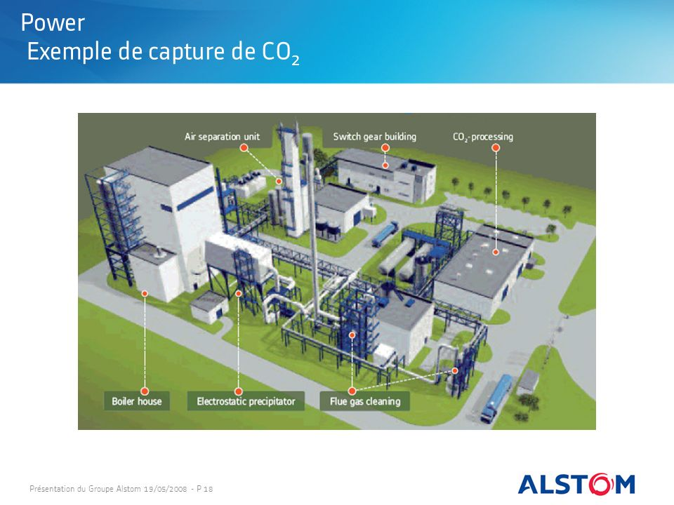 Power Exemple de capture de CO2