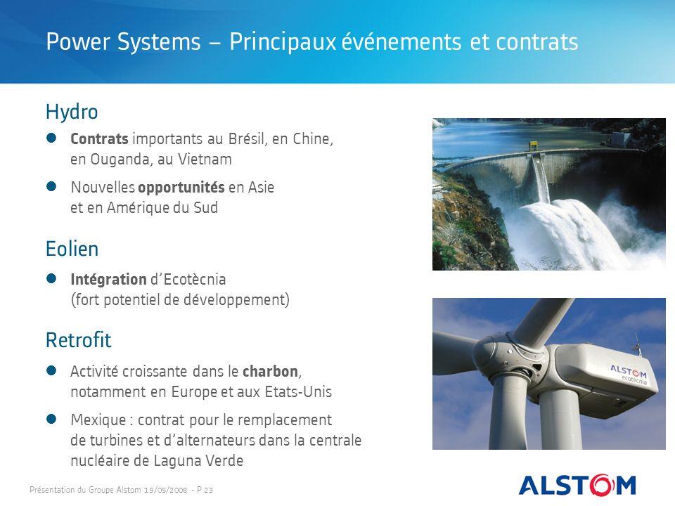 Power Systems – Principaux événements et contrats
