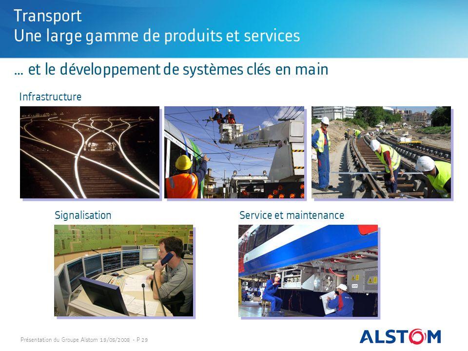Transport Une large gamme de produits et services