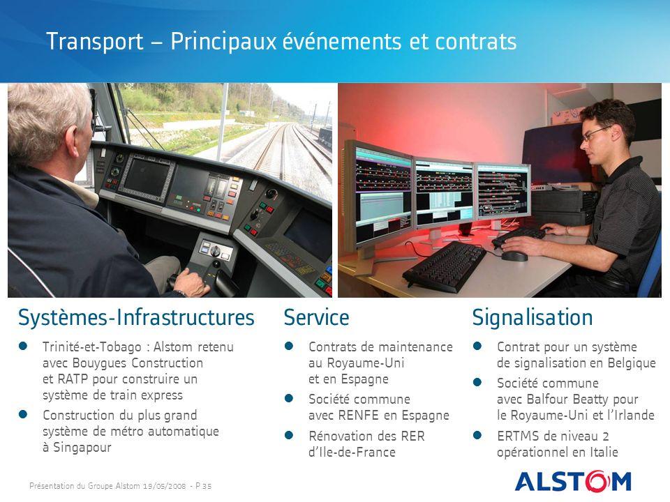 Transport – Principaux événements et contrats