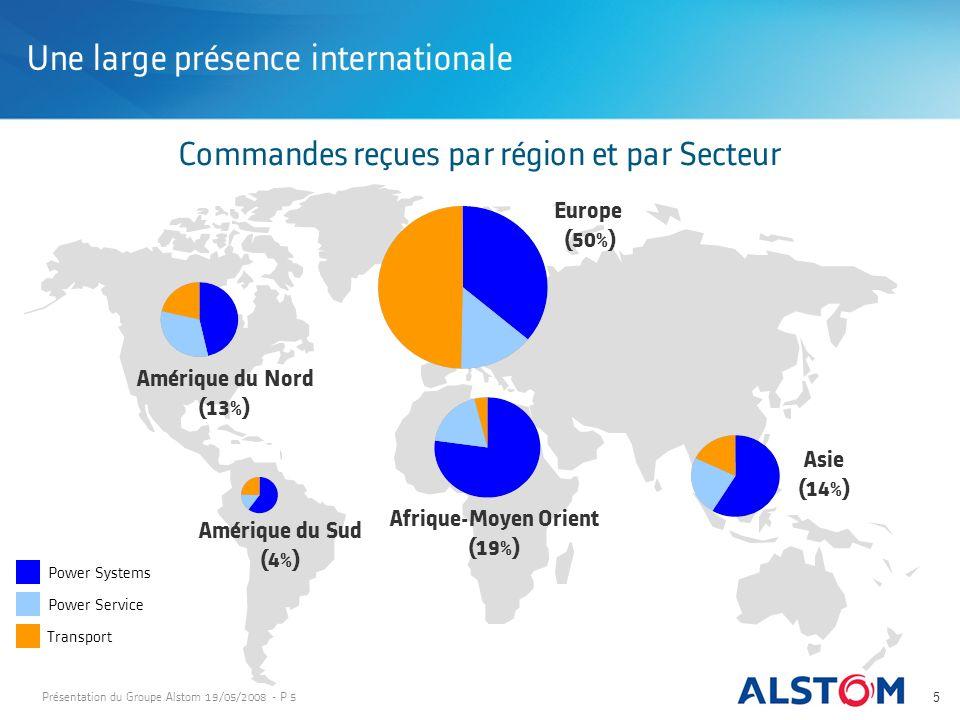 Une large présence internationale