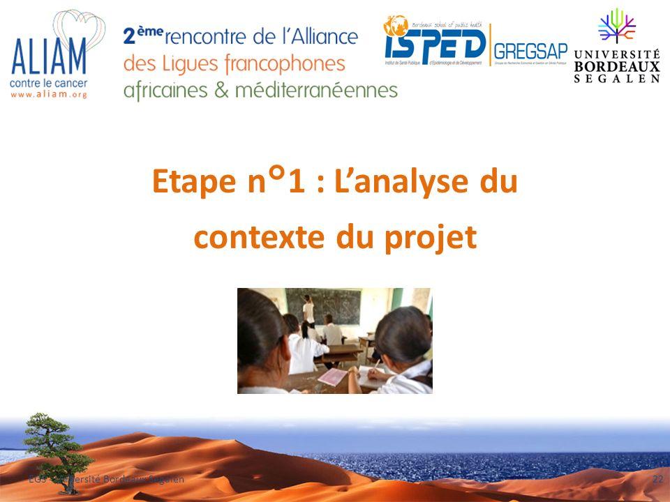 Etape n°1 : L'analyse du contexte du projet