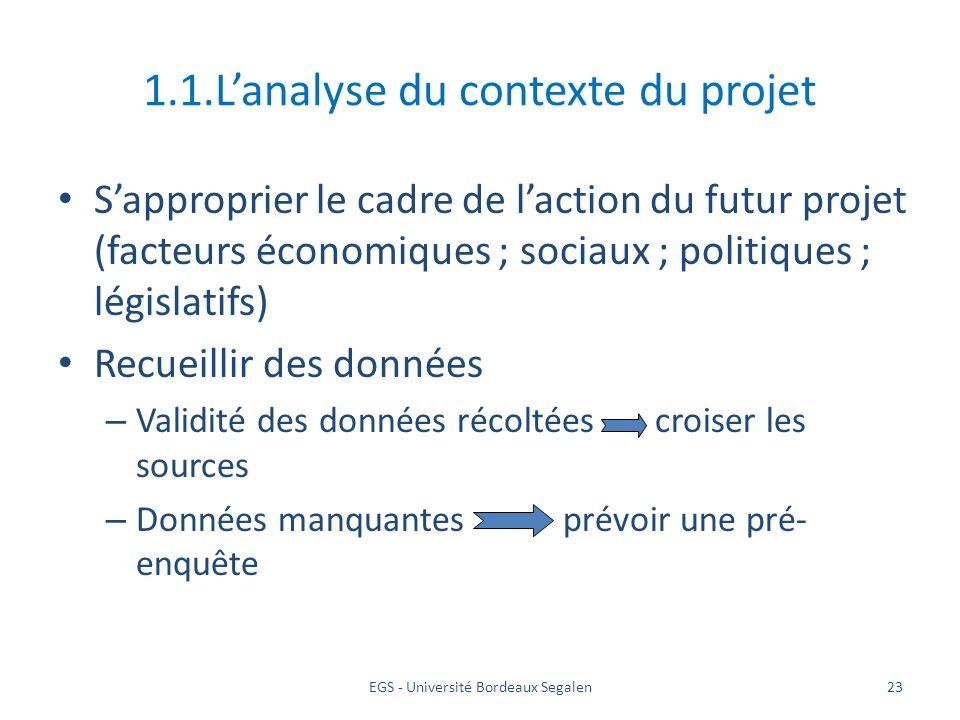 1.1.L'analyse du contexte du projet