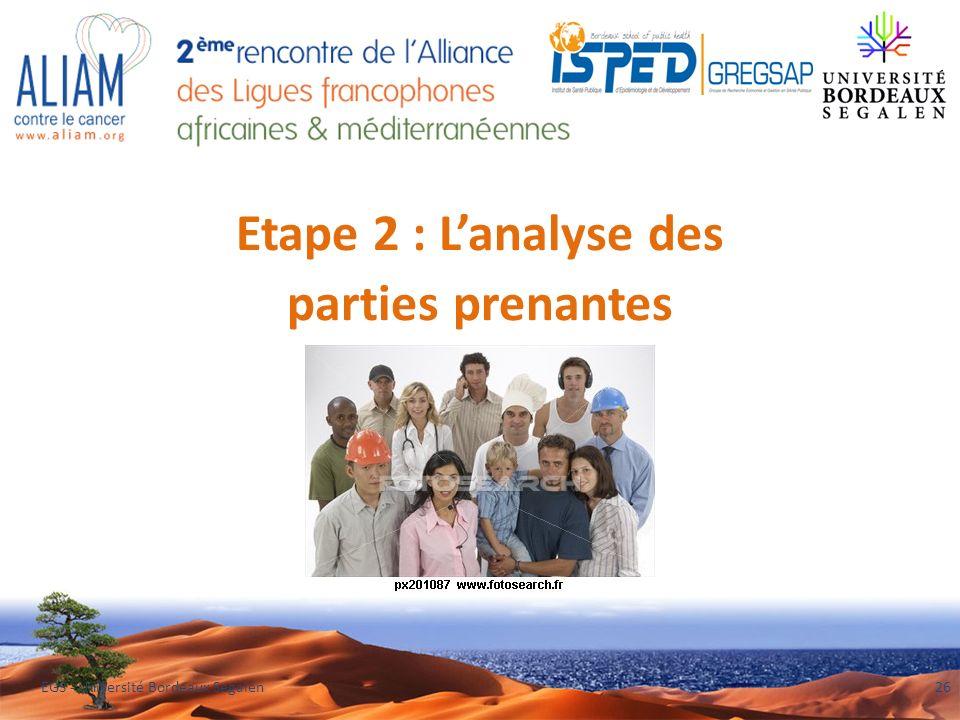Etape 2 : L'analyse des parties prenantes