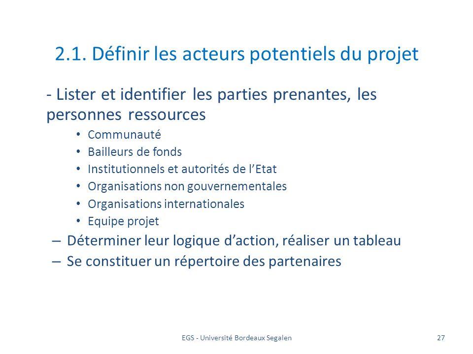 2.1. Définir les acteurs potentiels du projet