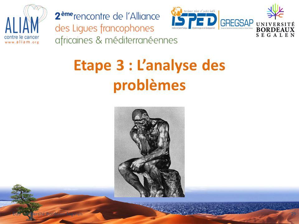 Etape 3 : L'analyse des problèmes