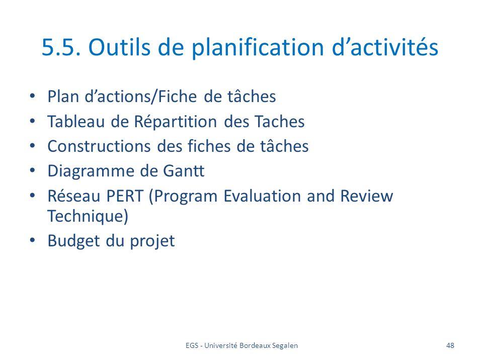 5.5. Outils de planification d'activités