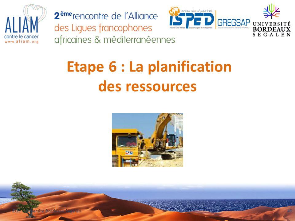 Etape 6 : La planification des ressources