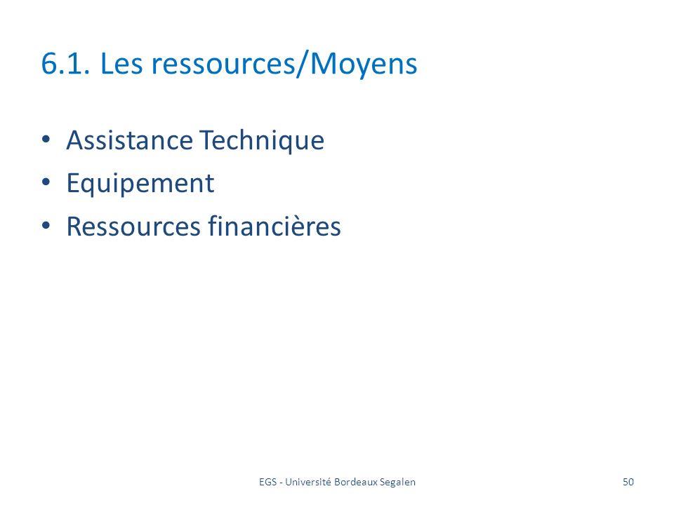 6.1. Les ressources/Moyens