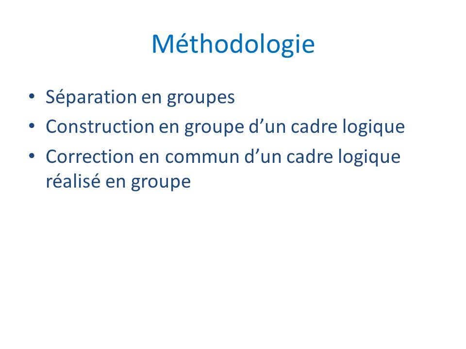 Méthodologie Séparation en groupes