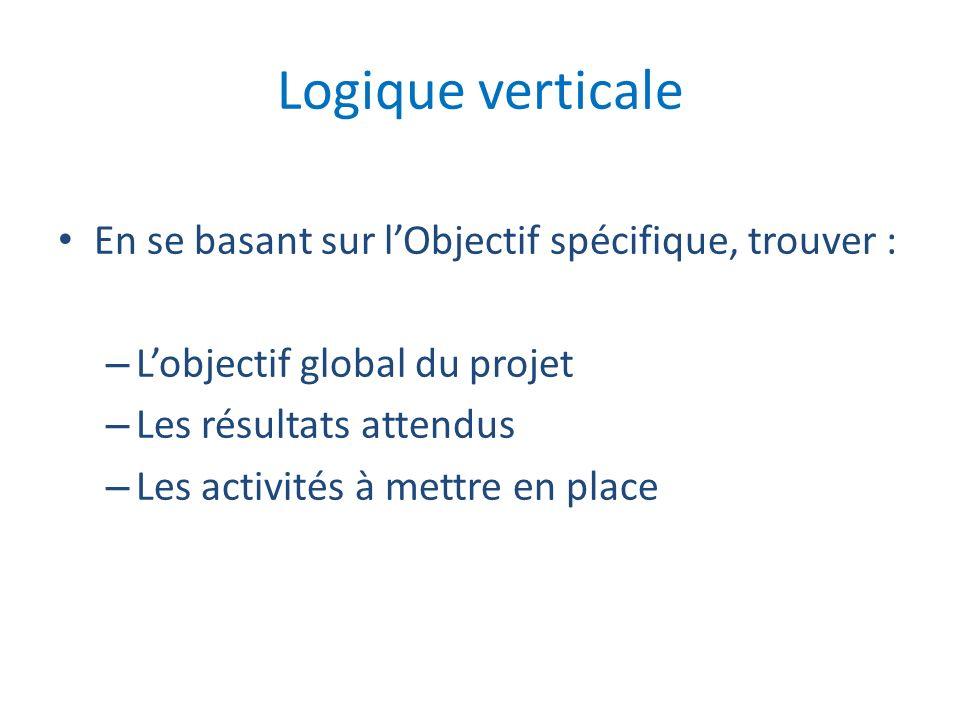 Logique verticale En se basant sur l'Objectif spécifique, trouver :