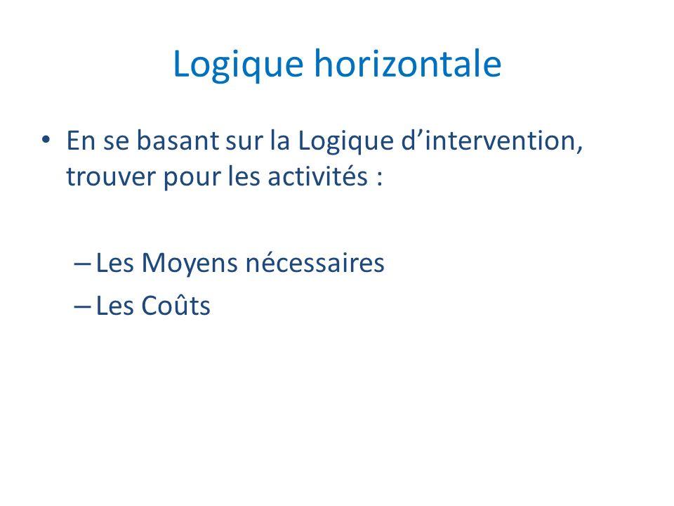 Logique horizontaleEn se basant sur la Logique d'intervention, trouver pour les activités : Les Moyens nécessaires.