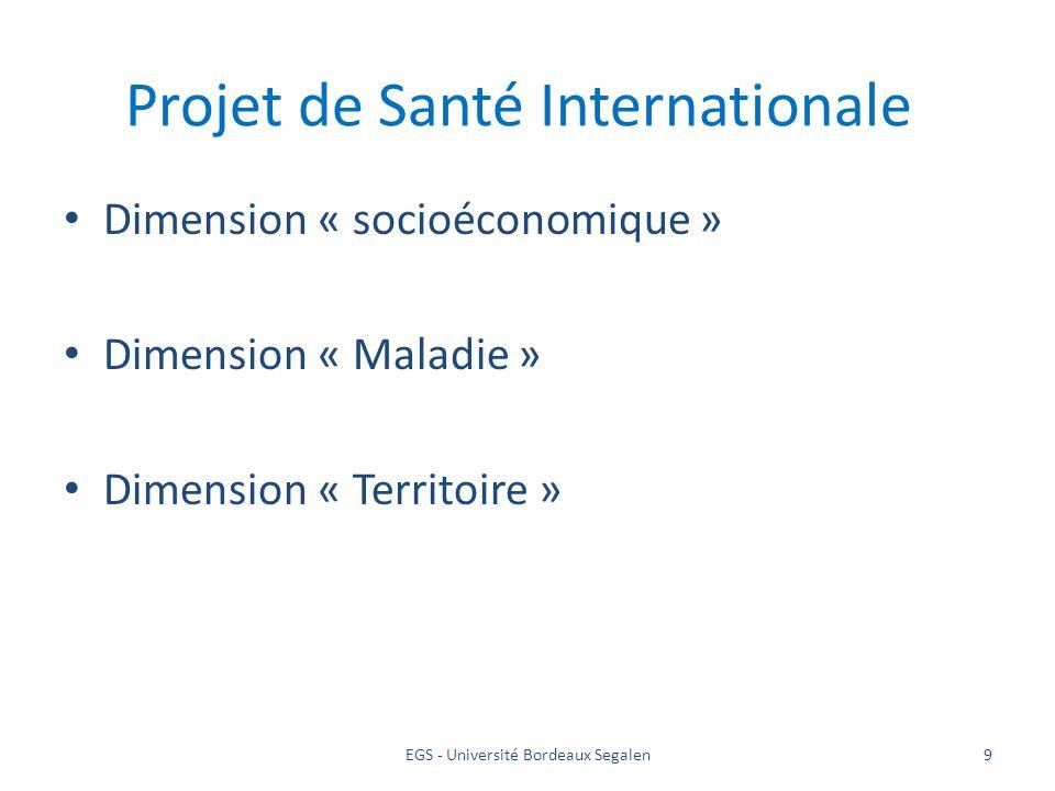 Projet de Santé Internationale