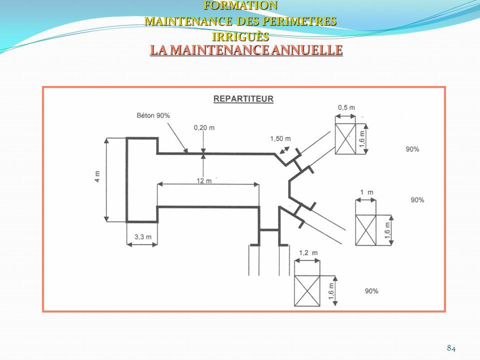 MAINTENANCE DES PERIMETRES LA MAINTENANCE ANNUELLE
