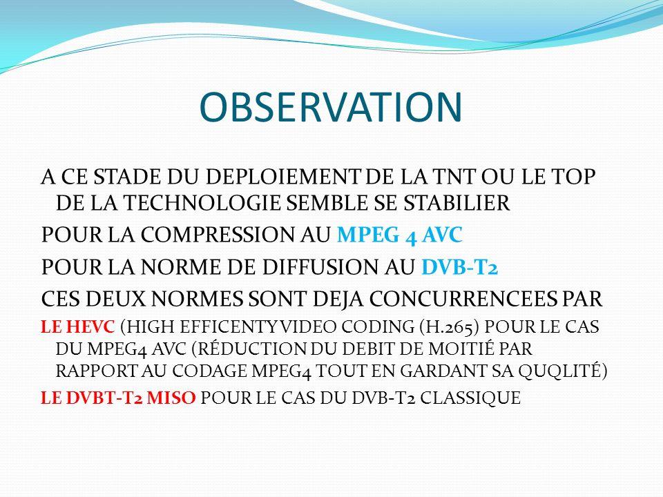 OBSERVATION A CE STADE DU DEPLOIEMENT DE LA TNT OU LE TOP DE LA TECHNOLOGIE SEMBLE SE STABILIER. POUR LA COMPRESSION AU MPEG 4 AVC.