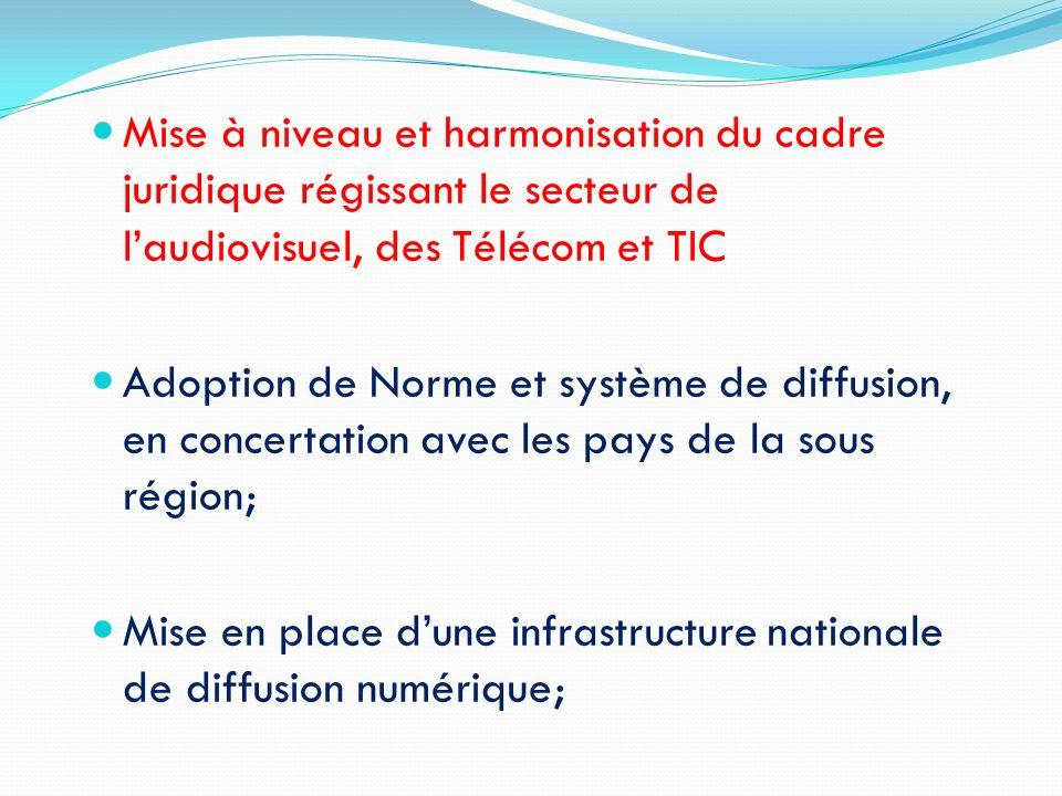 Mise à niveau et harmonisation du cadre juridique régissant le secteur de l'audiovisuel, des Télécom et TIC