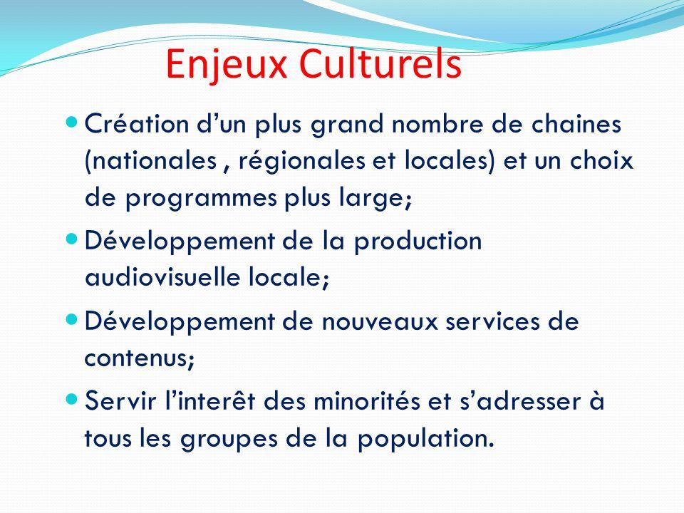 Enjeux Culturels Création d'un plus grand nombre de chaines (nationales , régionales et locales) et un choix de programmes plus large;