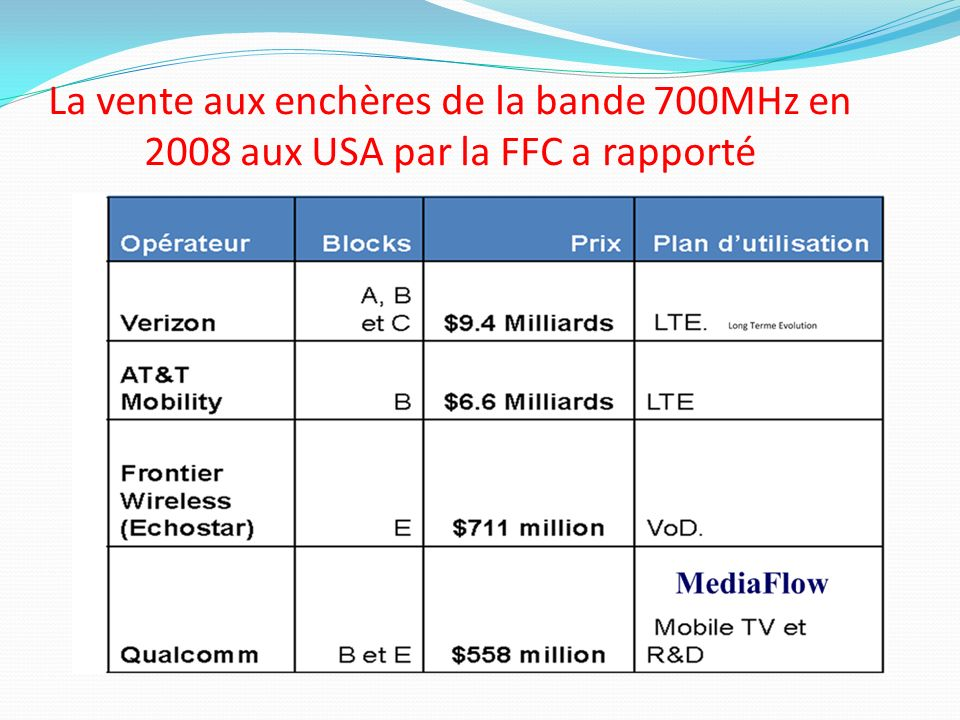 La vente aux enchères de la bande 700MHz en 2008 aux USA par la FFC a rapporté