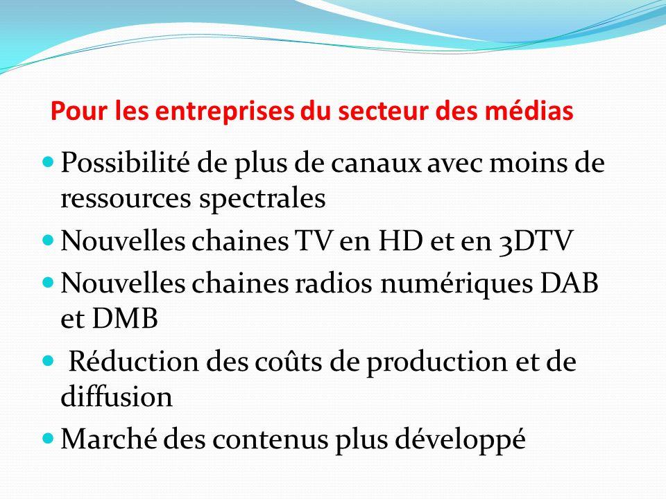 Pour les entreprises du secteur des médias