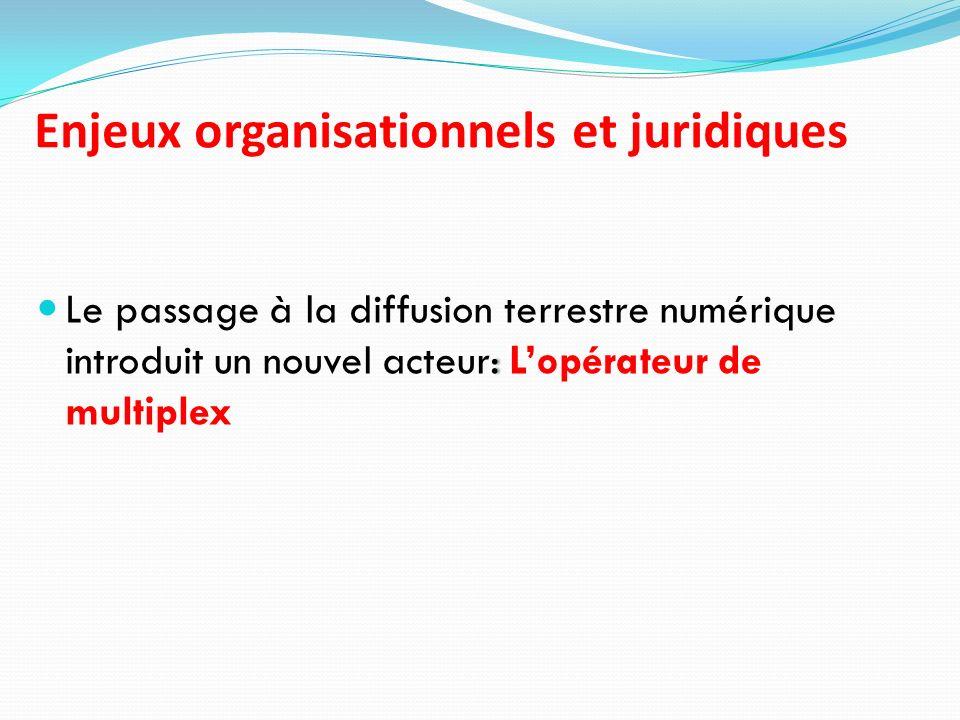 Enjeux organisationnels et juridiques