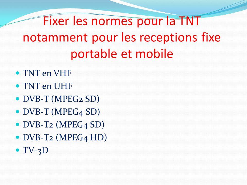 Fixer les normes pour la TNT notamment pour les receptions fixe portable et mobile