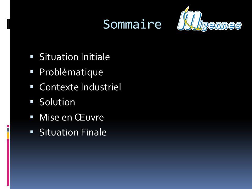 Sommaire Situation Initiale Problématique Contexte Industriel Solution