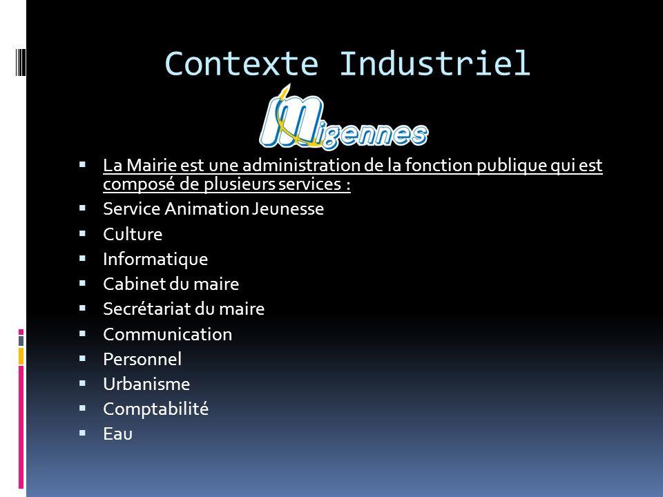 Contexte Industriel La Mairie est une administration de la fonction publique qui est composé de plusieurs services :
