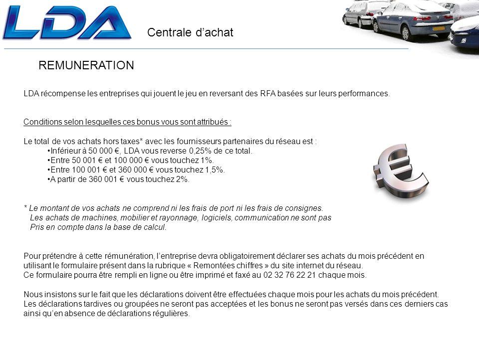 REMUNERATION LDA récompense les entreprises qui jouent le jeu en reversant des RFA basées sur leurs performances.