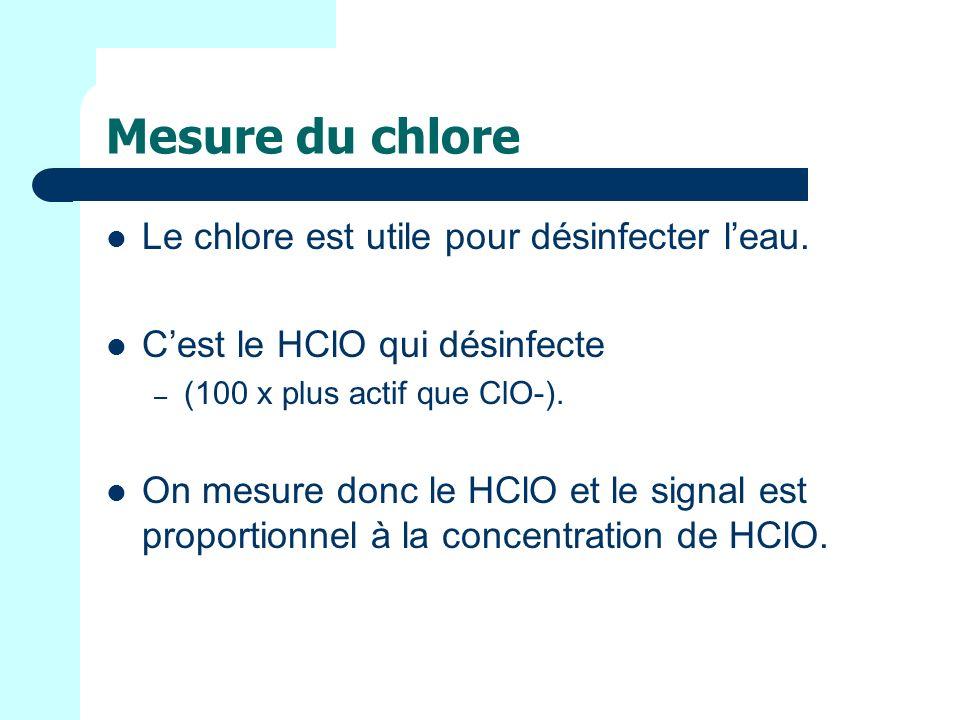 Mesure du chlore Le chlore est utile pour désinfecter l'eau.