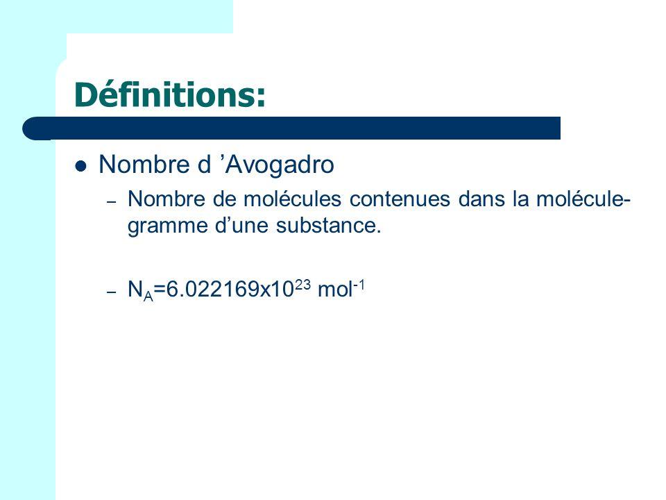 Définitions: Nombre d 'Avogadro