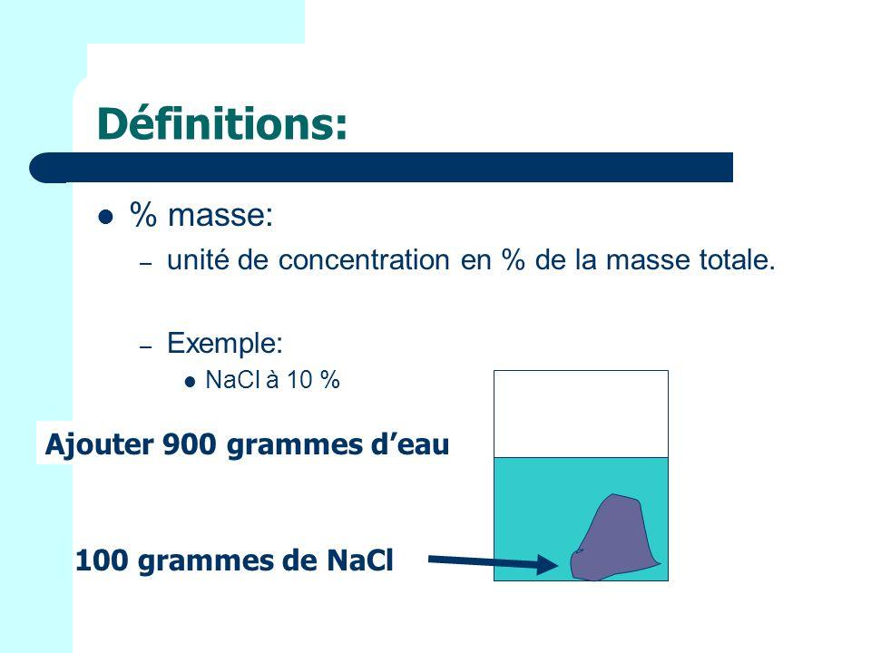 Définitions: % masse: unité de concentration en % de la masse totale.