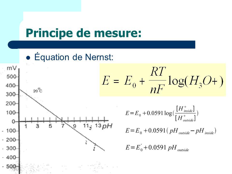 Principe de mesure: Équation de Nernst: