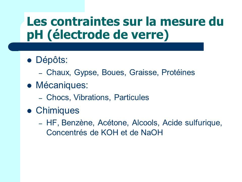 Les contraintes sur la mesure du pH (électrode de verre)