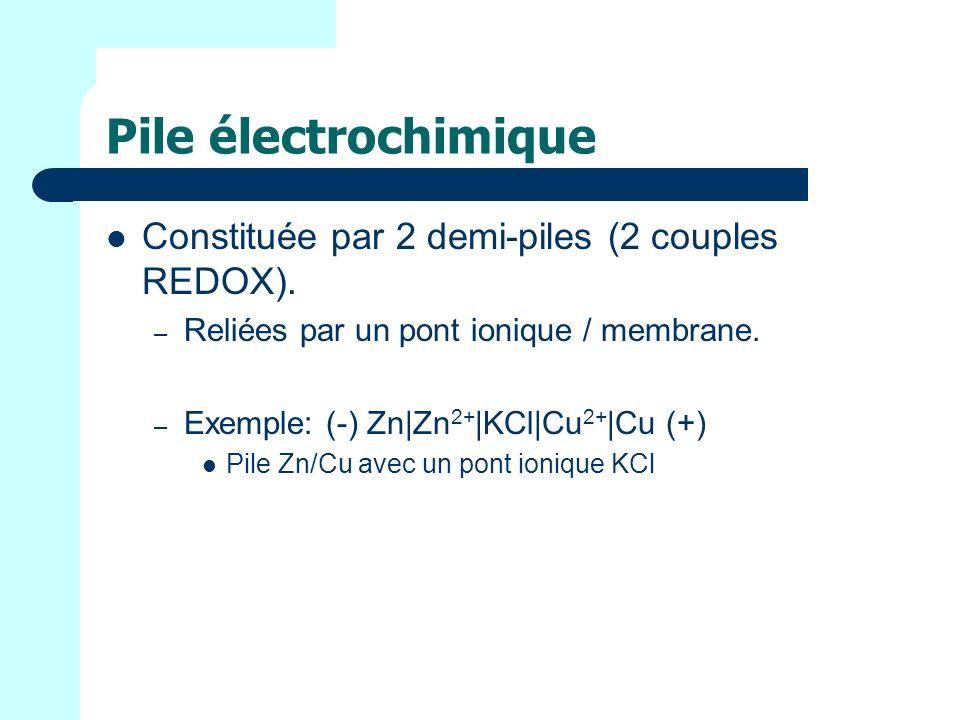Pile électrochimique Constituée par 2 demi-piles (2 couples REDOX).