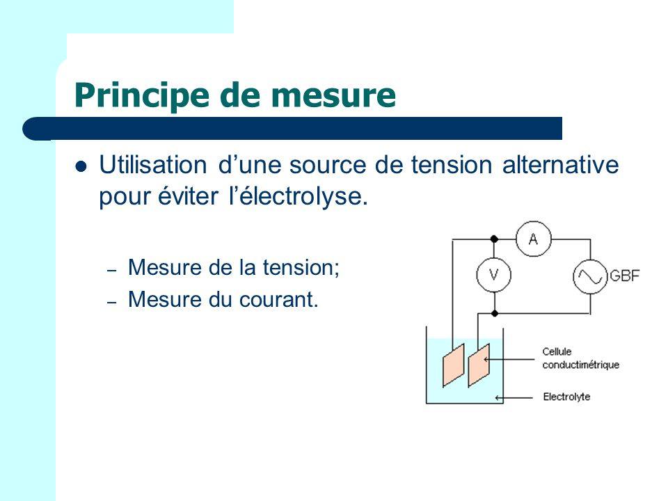 Principe de mesure Utilisation d'une source de tension alternative pour éviter l'électrolyse. Mesure de la tension;