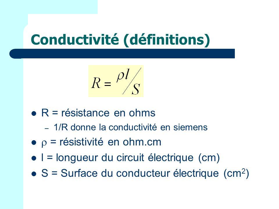 Conductivité (définitions)