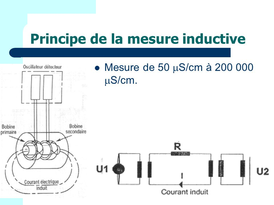 Principe de la mesure inductive