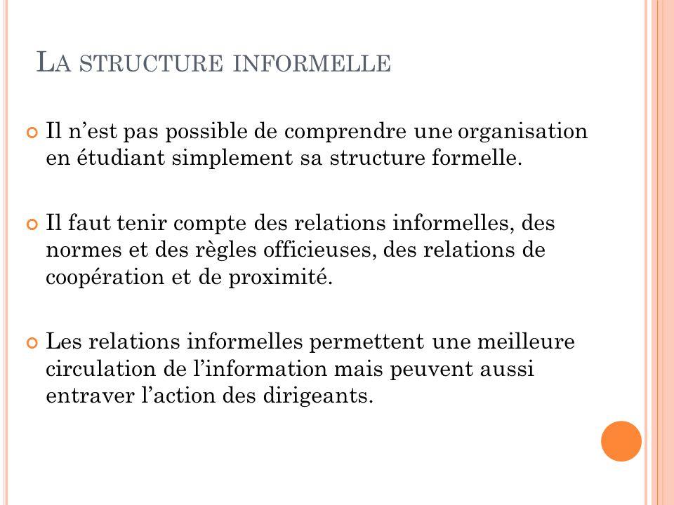 La structure informelle