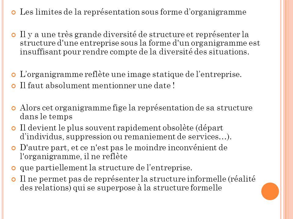 Les limites de la représentation sous forme d'organigramme